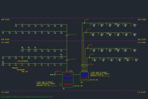 fire alarm systems design