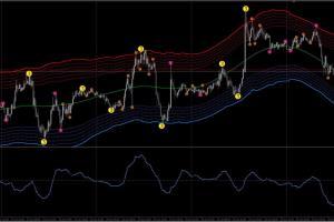 Forex trading guru