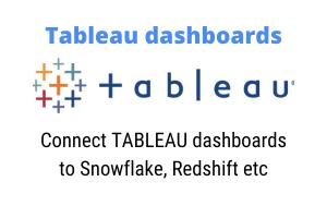 Portfolio for Tableau developer. Dashboards developer