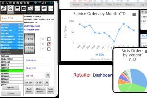 Portfolio for Web databases for business