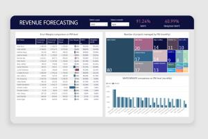 Portfolio for Financial Services and Analytics