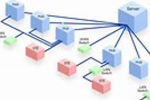 Portfolio for LAN/WAN Network Design & Implementation