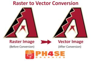 Portfolio for Vector Conversion Graphics (Explained)