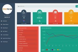 Portfolio for Business Analytics