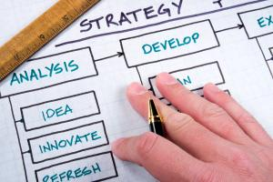 Portfolio for Business Plans