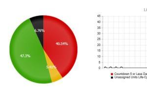 Portfolio for Telerik - Kendo - Web UI, MVC & Mobile