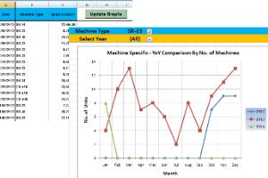 Portfolio for Data Manipulation, Analysis & Cleansing