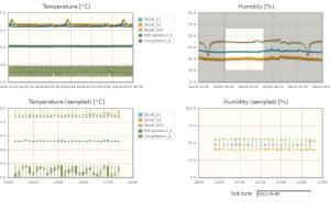 Portfolio for Interactive Web Applications