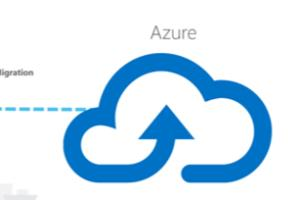 Portfolio for Microsoft Azure Platform Experts