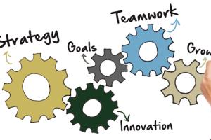 Portfolio for IT Project Management