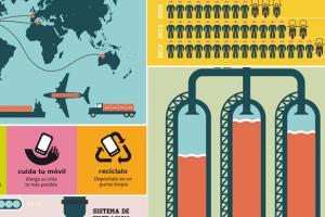 Portfolio for Infographics and Icons design