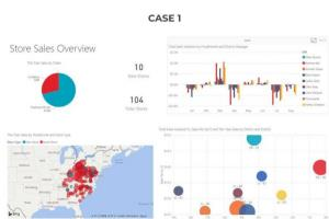 Portfolio for Data Visualization (Power BI & Tableau)