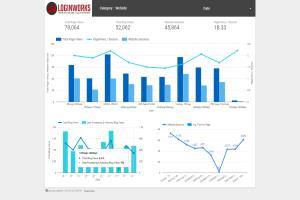 Portfolio for Google Data Studio Report and Dashboard