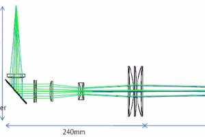 Optical System Design and Analysis forIndustrial Laser