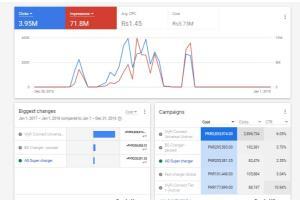 Portfolio for ASO (App store optimization)