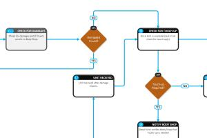 Portfolio for Microsoft Office Visio - Professional