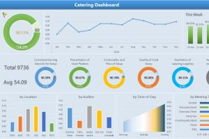 what is an excel dashboard