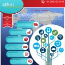 Athos Technologies (P) Ltd.