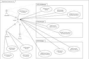 It specialist and programmer in rio de janeiro br by edmoura software development diagrams ccuart Gallery
