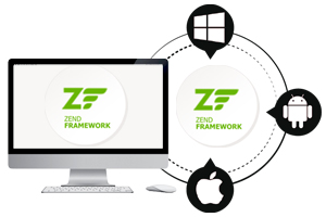 Portfolio for ZEND FRAMEWORK DEVELOPMENT