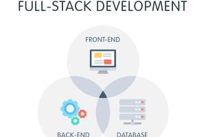 Portfolio for Hire Full Stack Web Developer