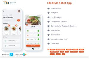Portfolio for Life Style & Diet App