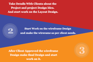 Portfolio for Web Page Design with Wire-frame.