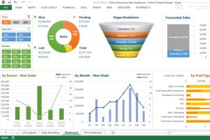 Portfolio for Designer Dashboards Excel or any BI App