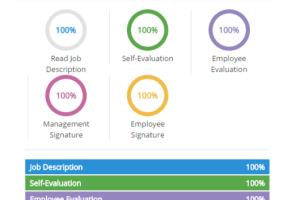 Employee Evaluations