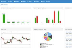 Portfolio for Quality Web Development - Node.js / PHP