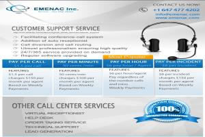 Portfolio for Packages - Customer Support Services