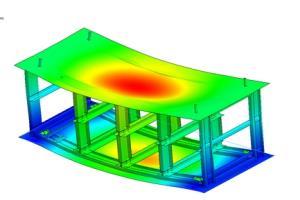 Portfolio for Simulation modeling \ FEA