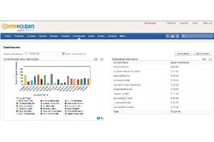 Portfolio for Other - ERP & CRM