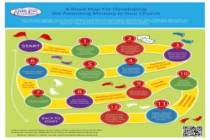Portfolio for Professional Infographic Illustrations