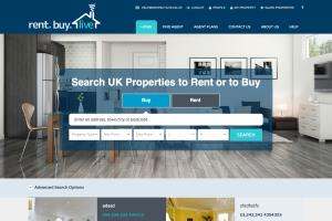 Portfolio for Real estate Website development with idx