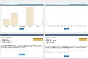 Portfolio for Development - Java/Nodejs/PHP/Python