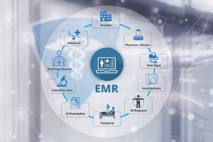 HIPAA COMPLIANT EHR/EMR SOFTWARE SOLUTION