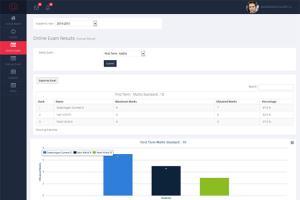 Portfolio for Custom Software Solutions
