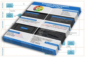 Portfolio for Flyer/Banner, Brochure or Catalog Design