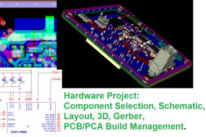 Portfolio for Experienced Hardware Software Engineer