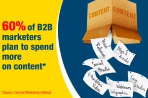 Portfolio for B2B Marketing & Sales Content Strategy
