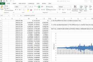 Portfolio for Data Analysis using Excel