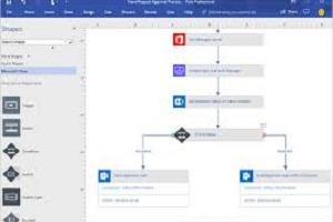 Portfolio for Microsoft Flow & Power BI