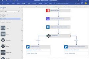 Find and Hire Freelancers for Microsoft Flow - Guru