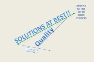 Portfolio for Business analyst