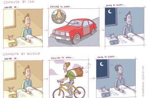 Bike commuting comic