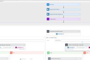 Portfolio for Microsoft Flow & WorkF Implementation
