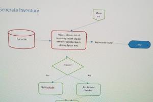 Portfolio for Oracle, ASP.NET Core, C#, SQL