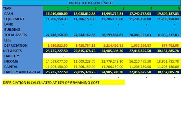 Portfolio for Financial Planning