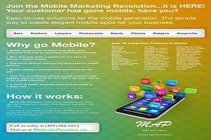 Mobile APP Sales
